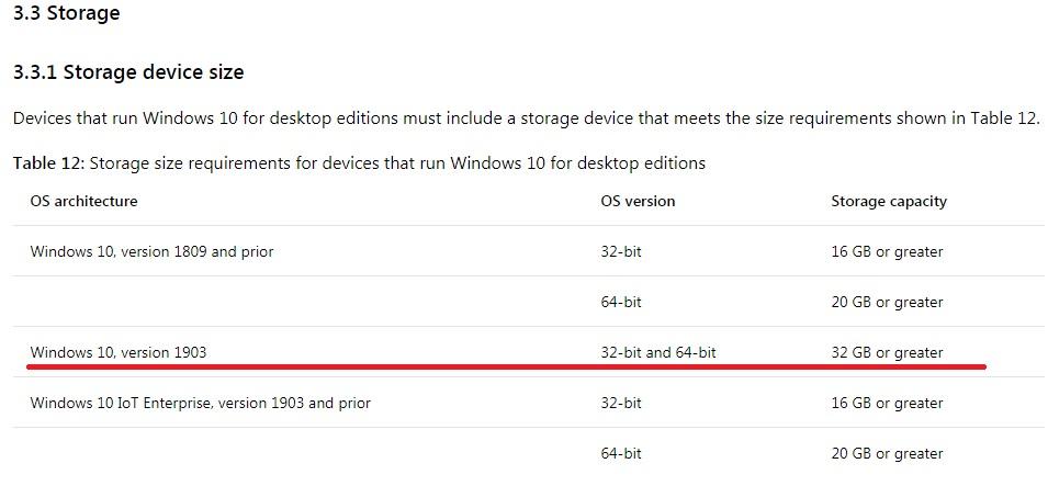 Windows 10 версия 1903 — минимум 32 ГБ дискового пространства - 1