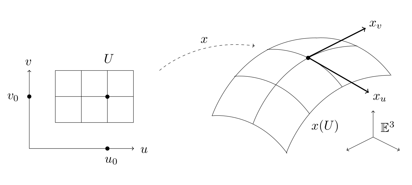 Как я рисую иллюстрации для конспектов по математике в Inkscape - 2