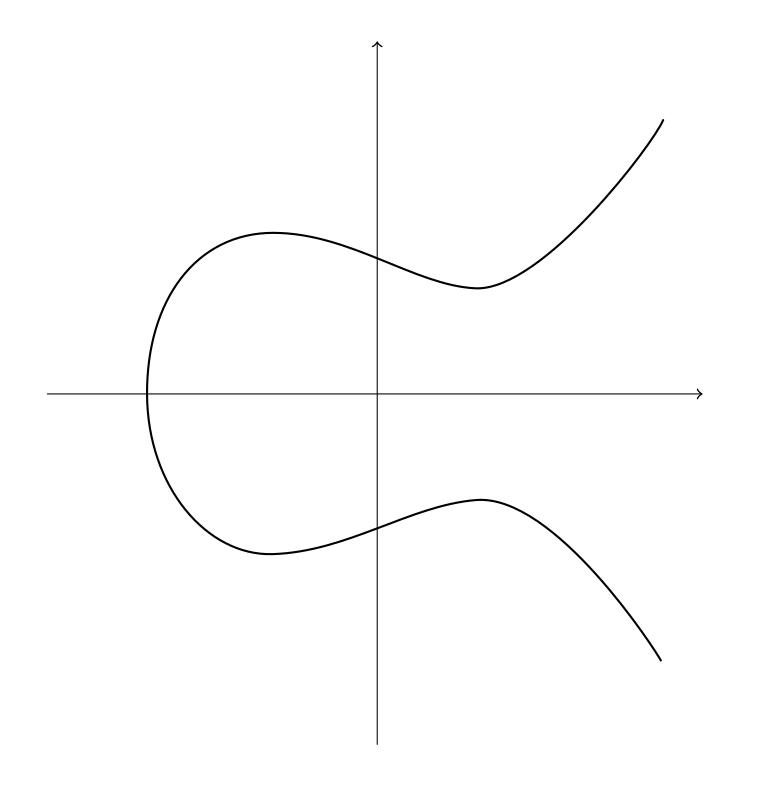Как я рисую иллюстрации для конспектов по математике в Inkscape - 23