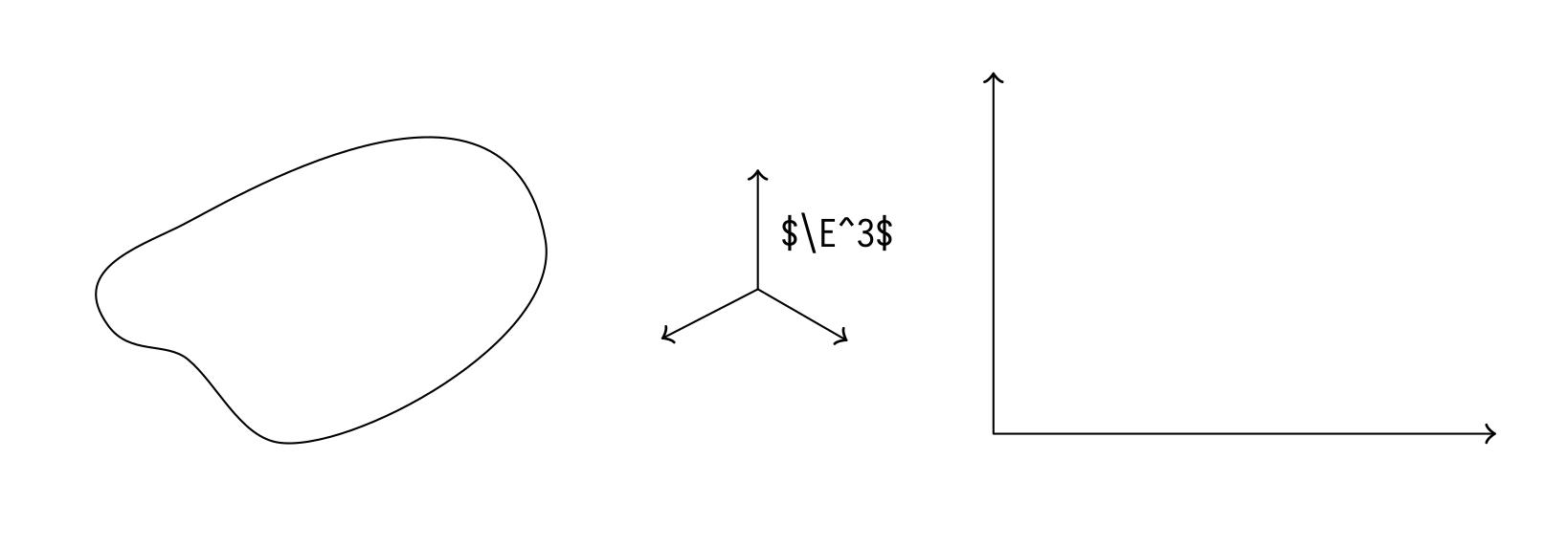 Как я рисую иллюстрации для конспектов по математике в Inkscape - 25