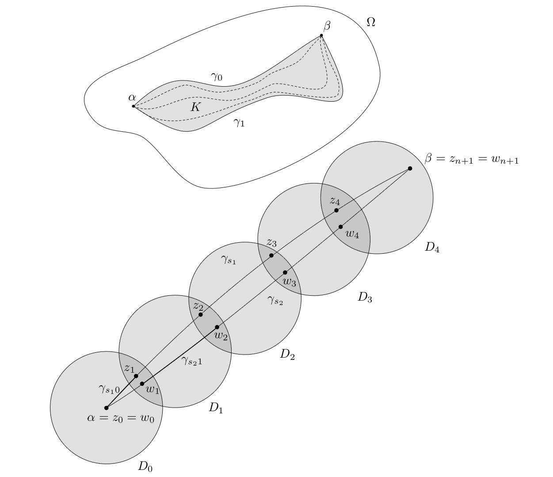 Как я рисую иллюстрации для конспектов по математике в Inkscape - 3
