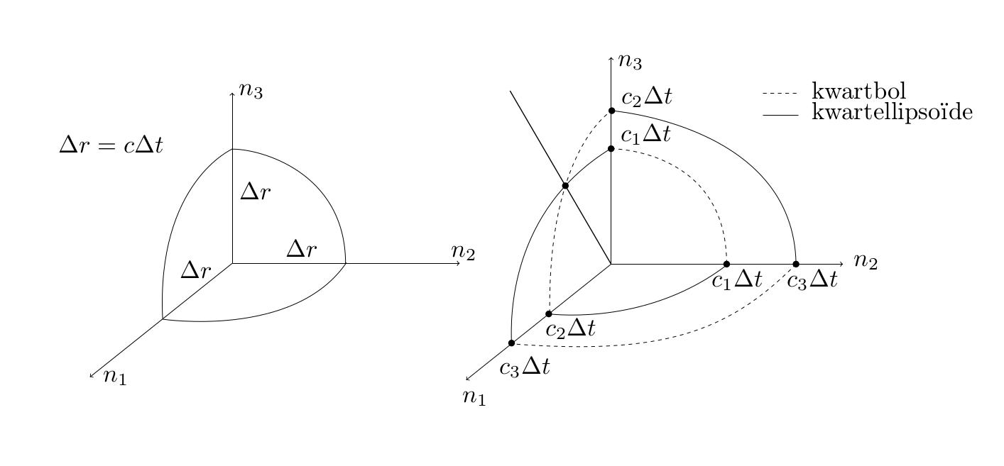 Как я рисую иллюстрации для конспектов по математике в Inkscape - 4