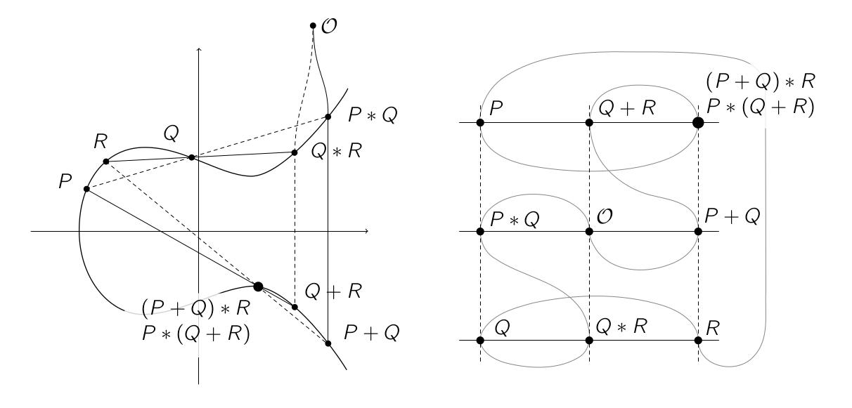 Как я рисую иллюстрации для конспектов по математике в Inkscape - 5