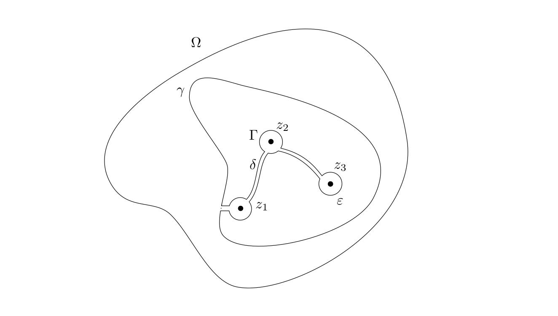 Как я рисую иллюстрации для конспектов по математике в Inkscape - 1