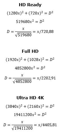 Выбор телевизора себе, любимому, с позиции науки, а не рекламы - 6
