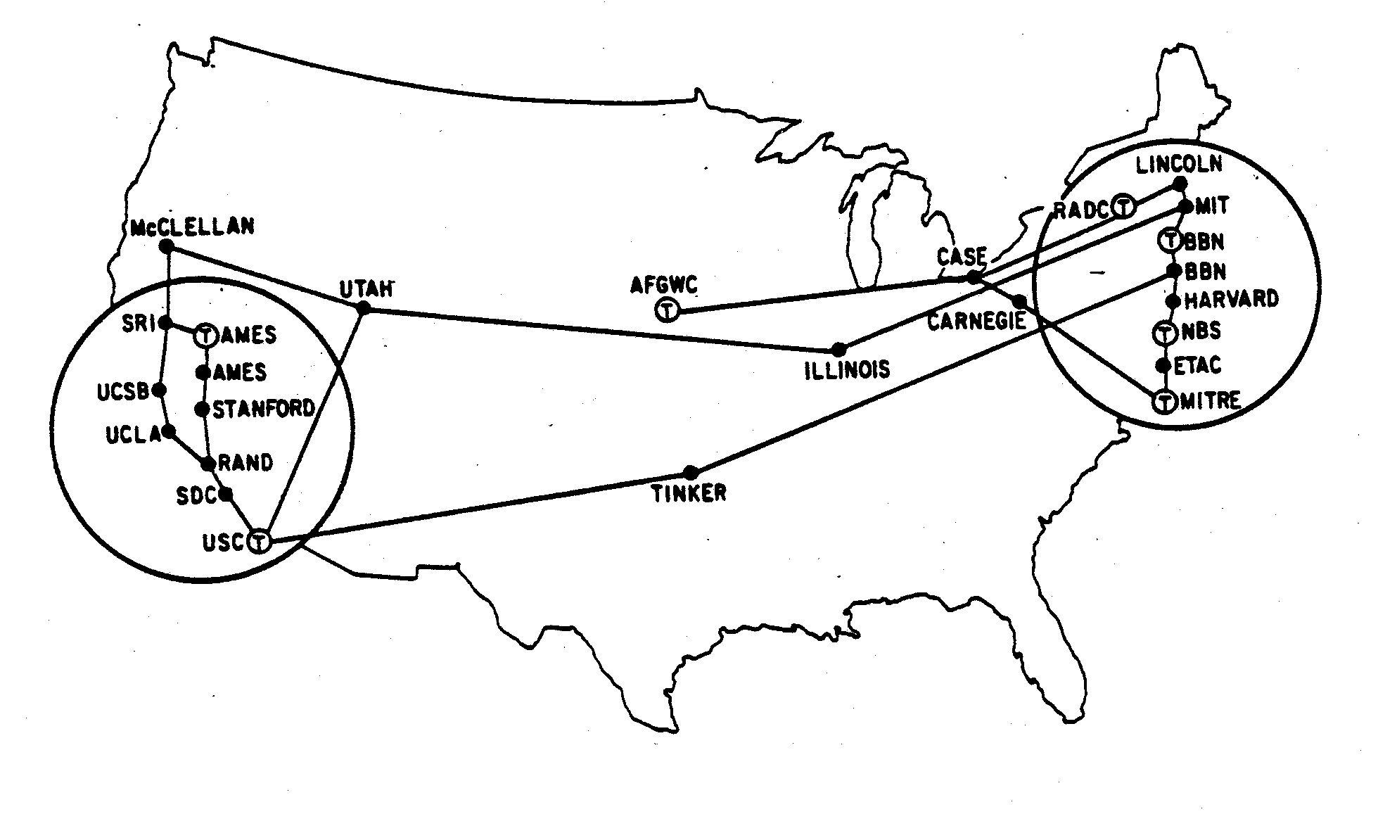 История интернета: опорная сеть - 1