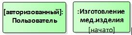 UML&Enterprise Architect: проектируем целевой процесс при создании автоматизированной системы - 9