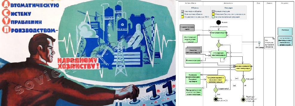 UML&Enterprise Architect: проектируем целевой процесс при создании автоматизированной системы - 1