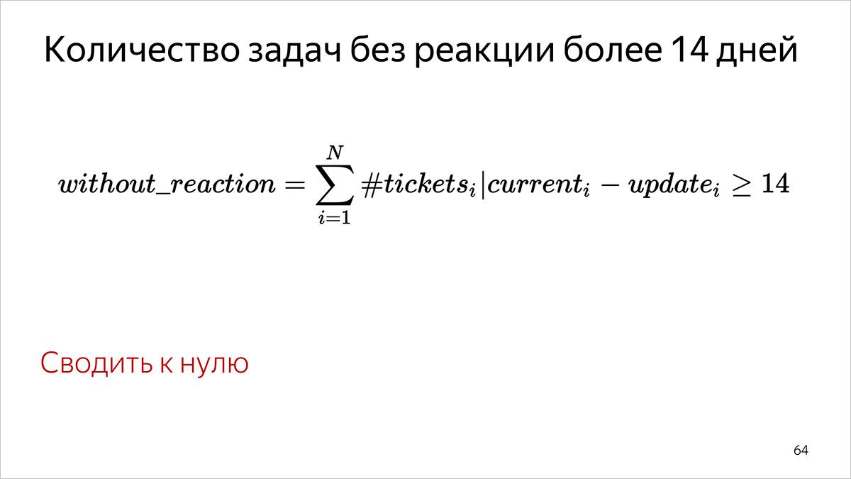 Как мы считаем метрики разработки и поддержки документации. Доклад Яндекса - 12