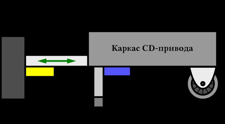 Ползающий CD-привод - 2