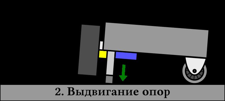 Ползающий CD-привод - 5