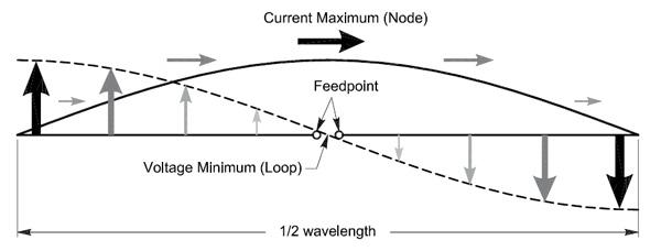 Про антенны для самых маленьких - 5