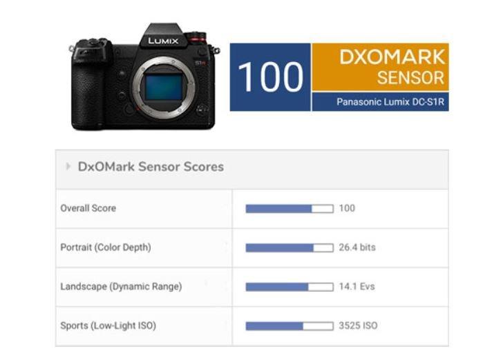 Специалисты DxOMark протестировали камеру Panasonic Lumix DC-S1R