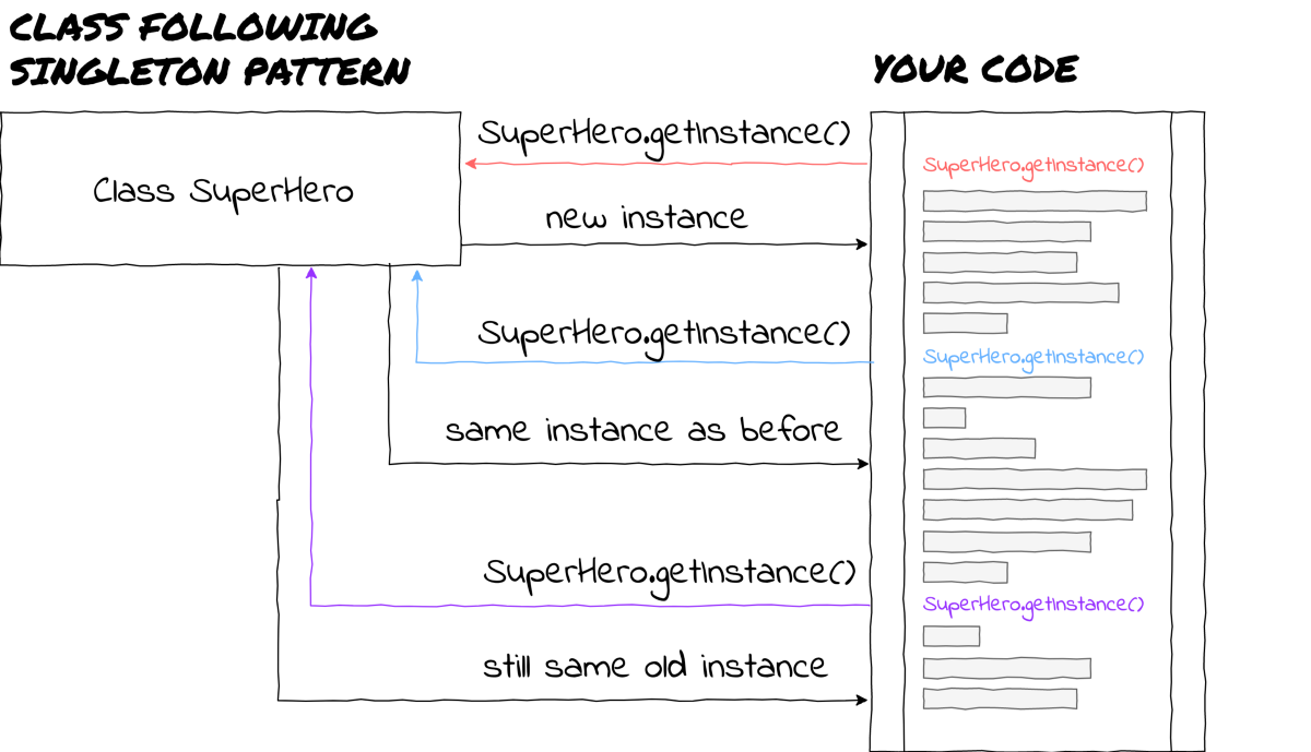 Паттерны проектирования в современной JavaScript-разработке - 2