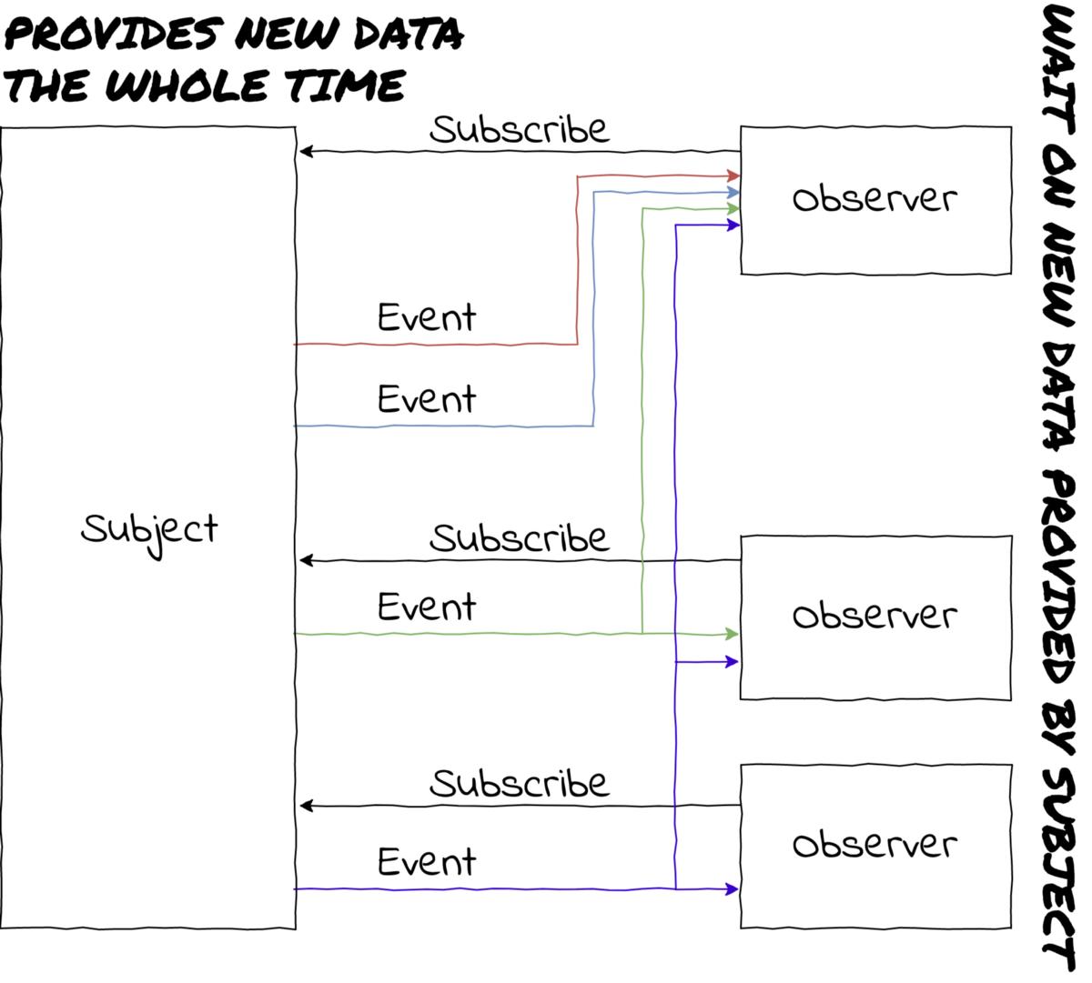Паттерны проектирования в современной JavaScript-разработке - 5