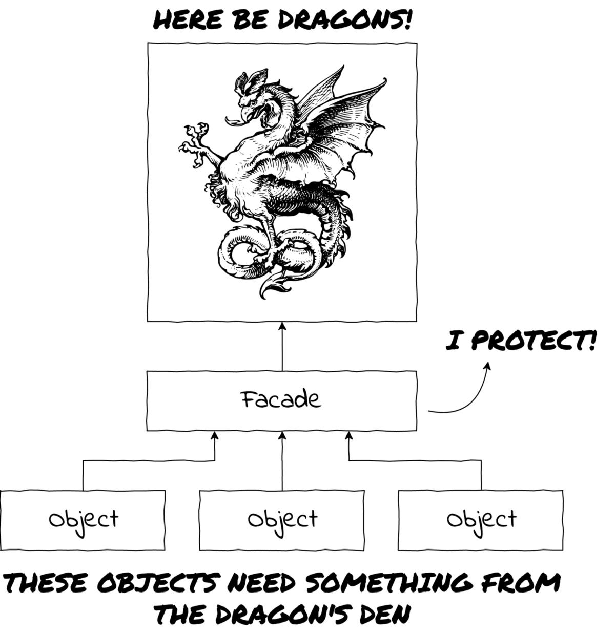 Паттерны проектирования в современной JavaScript-разработке - 6