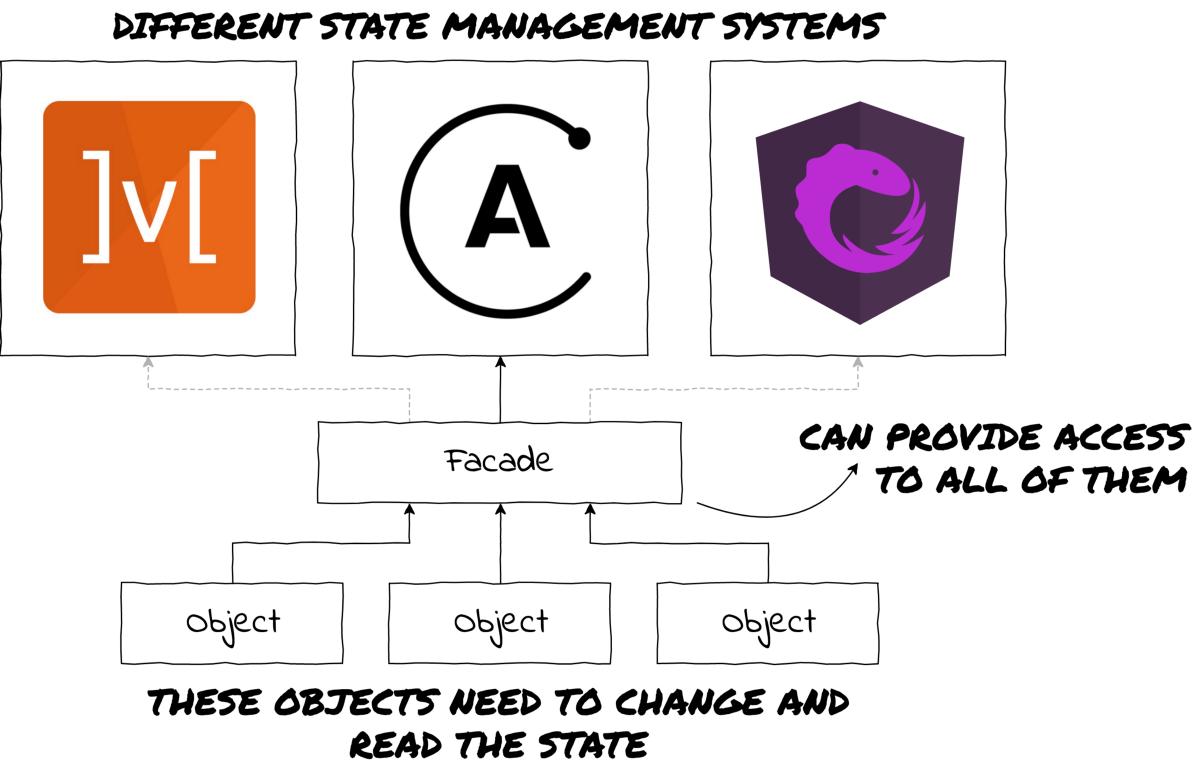 Паттерны проектирования в современной JavaScript-разработке - 7