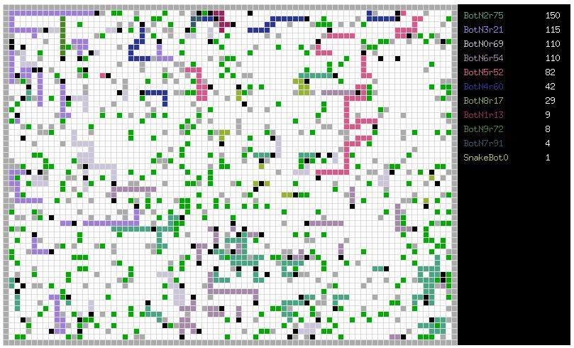 Искусственный интеллект на примере простой игры. Часть 2 - 1