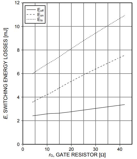 Резистор в цепи затвора или как делать правильно - 19