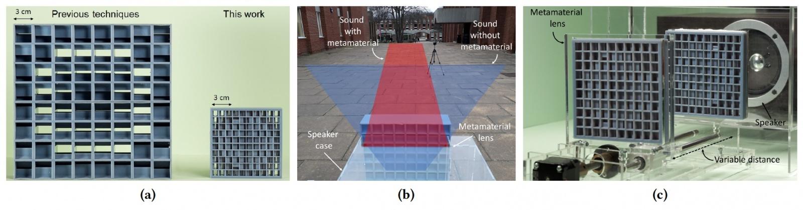 Кастомизация звука: «линзы» из метаматериала для контроля звукового поля - 2