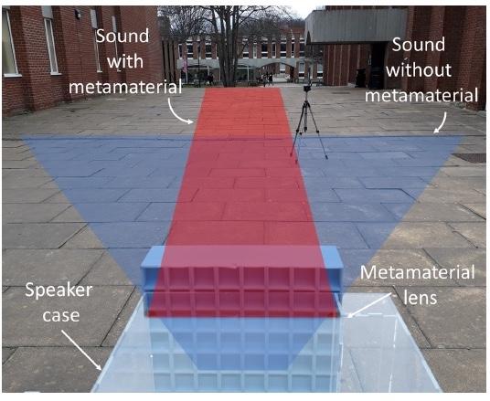 Кастомизация звука: «линзы» из метаматериала для контроля звукового поля - 5