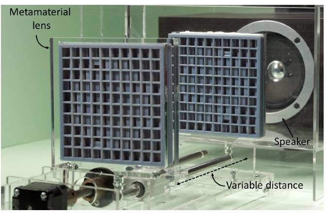 Кастомизация звука: «линзы» из метаматериала для контроля звукового поля - 8