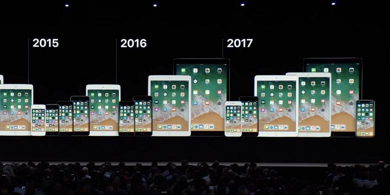 Названы iPhone и iPad, которые останутся без новой ОС Apple