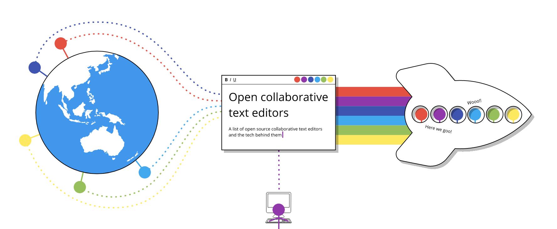 Свободные текстовые редакторы для совместной работы - 1
