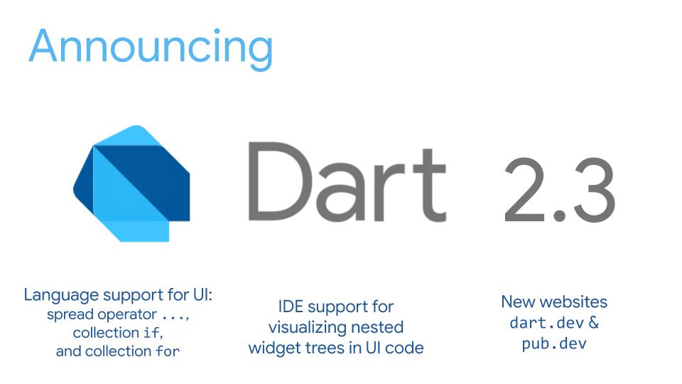 Анонсирован Dart 2.3: оптимизирован для разработки пользовательских интерфейсов - 1