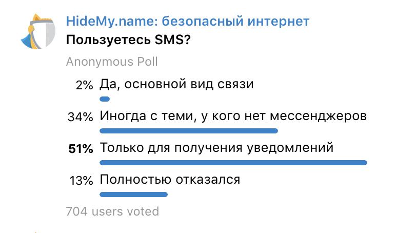 Скрытые угрозы SMS: сотовый оператор знает слишком много - 1