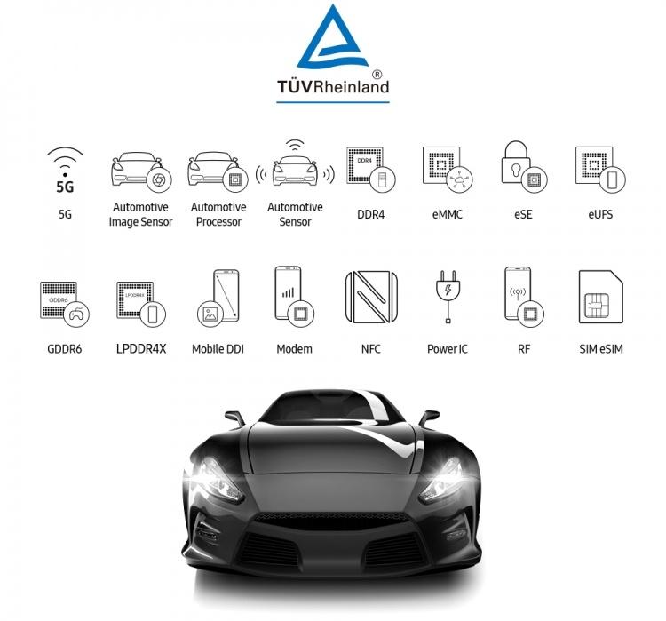 Samsung получила сертификат безопасности на полупроводниковые компоненты для автомобилей
