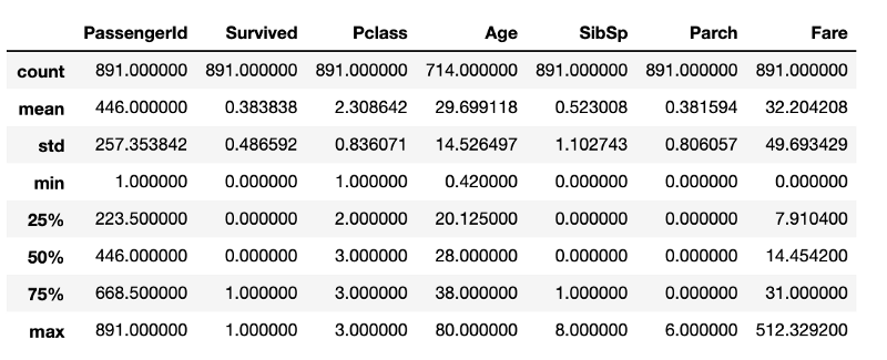 Ускорение разведочного анализа данных с использованием библиотеки pandas-profiling - 2