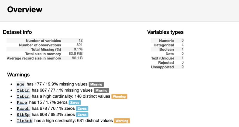 Ускорение разведочного анализа данных с использованием библиотеки pandas-profiling - 3