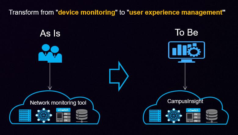 CampusInsight: от мониторинга инфраструктуры к анализу пользовательского опыта - 1