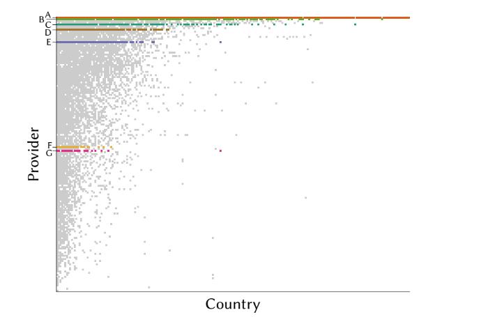 Как понять, когда прокси лгут: верификация физических локаций сетевых прокси с помощью алгоритма активной геолокации - 1