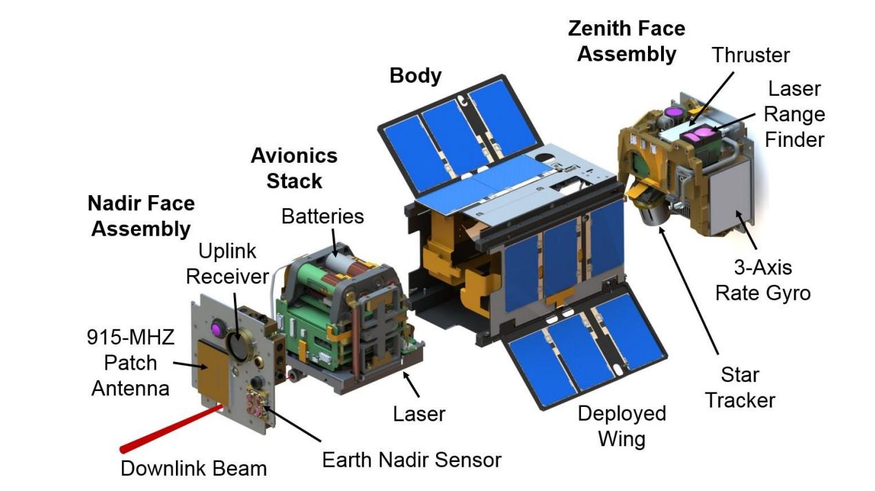 А не замахнуться ли нам на оптическую связь? Лазеры, космос, CubeSat - 2