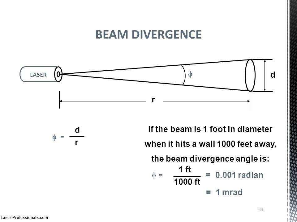 А не замахнуться ли нам на оптическую связь? Лазеры, космос, CubeSat - 4