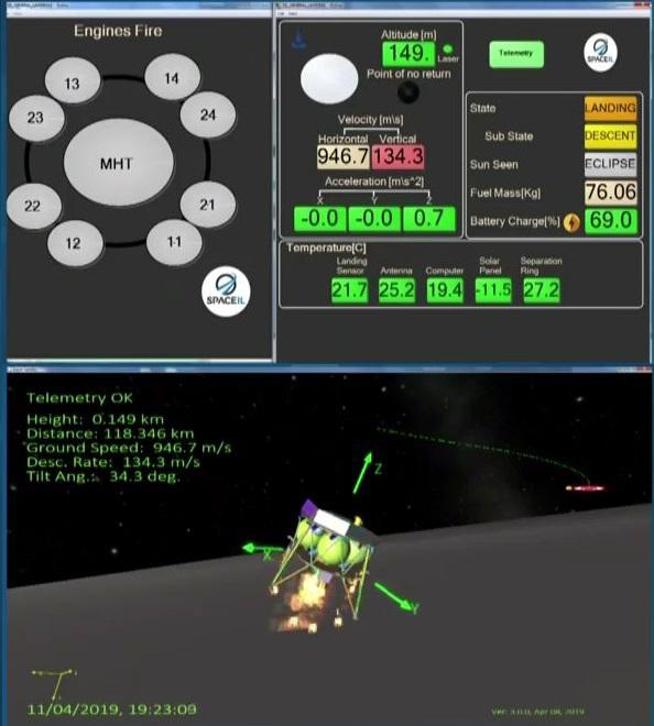 Найдено место падения аппарата «Берешит» на Луну - 3
