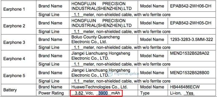 В одном шаге от анонса: Huawei Nova 5 и Nova 5i уже сертифицированы в США, Китае и России