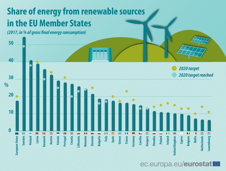 Виртуальные электростанции. Можно ли управлять источниками «зелёной» энергии? - 2