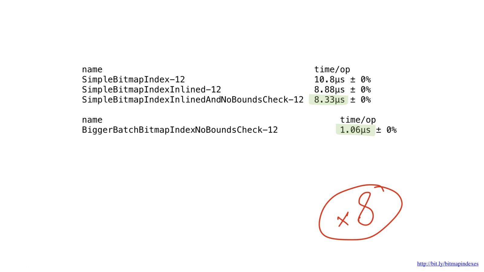 Bitmap-индексы в Go: поиск на дикой скорости - 36