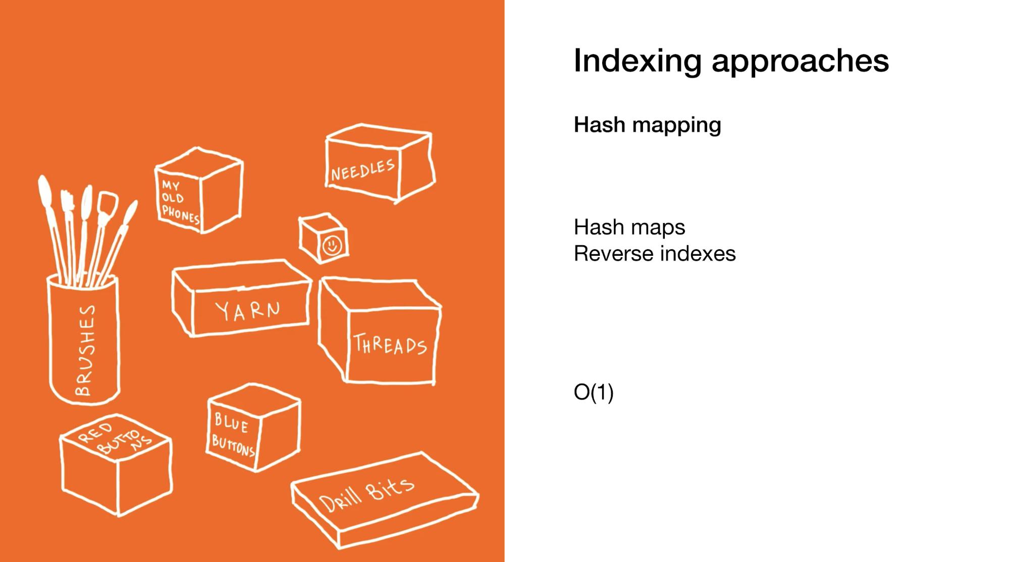 Bitmap-индексы в Go: поиск на дикой скорости - 5