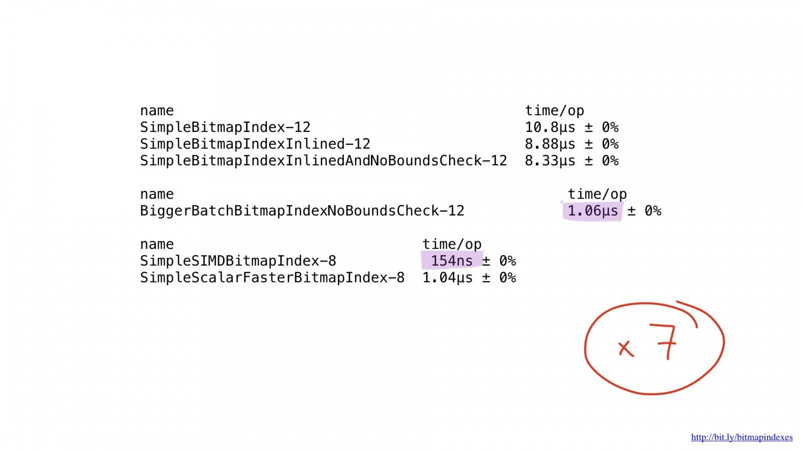 Bitmap-индексы в Go: поиск на дикой скорости - 51