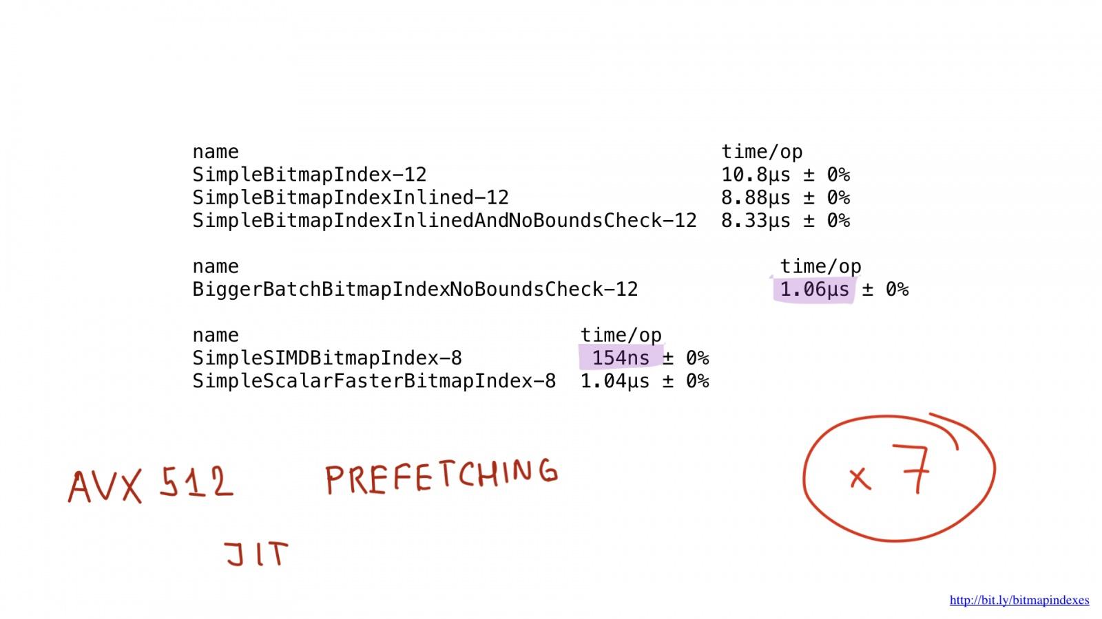 Bitmap-индексы в Go: поиск на дикой скорости - 52