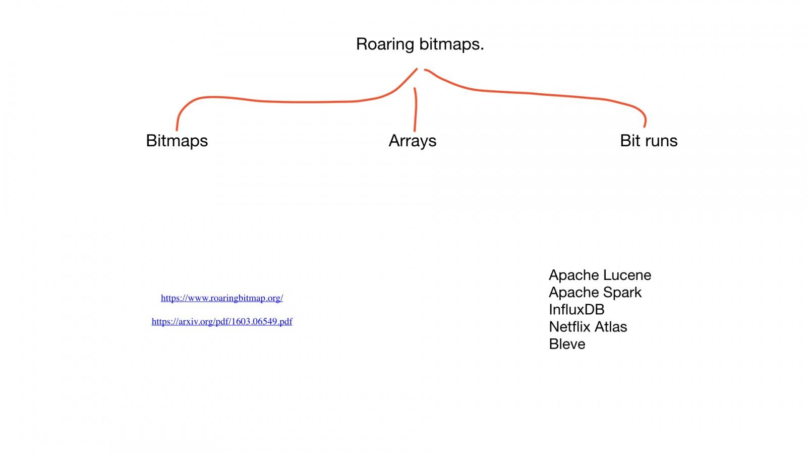 Bitmap-индексы в Go: поиск на дикой скорости - 56