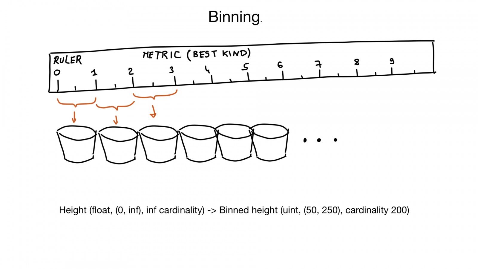 Bitmap-индексы в Go: поиск на дикой скорости - 57