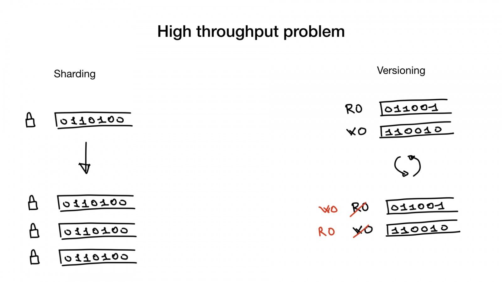 Bitmap-индексы в Go: поиск на дикой скорости - 58