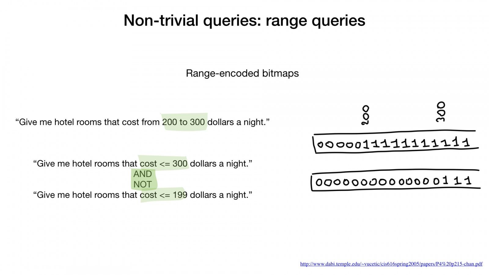 Bitmap-индексы в Go: поиск на дикой скорости - 61