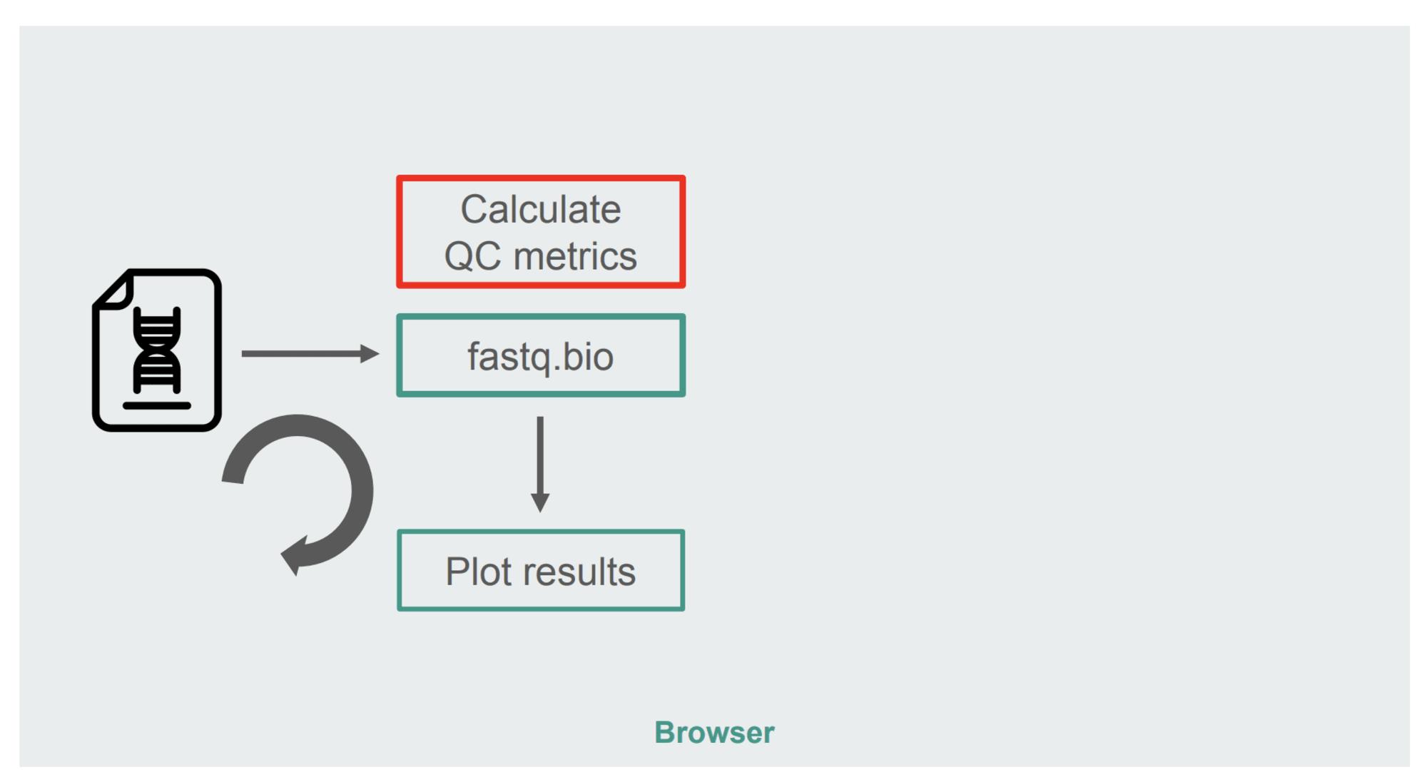 Как мы при помощи WebAssembly в 20 раз веб-приложение ускорили - 3
