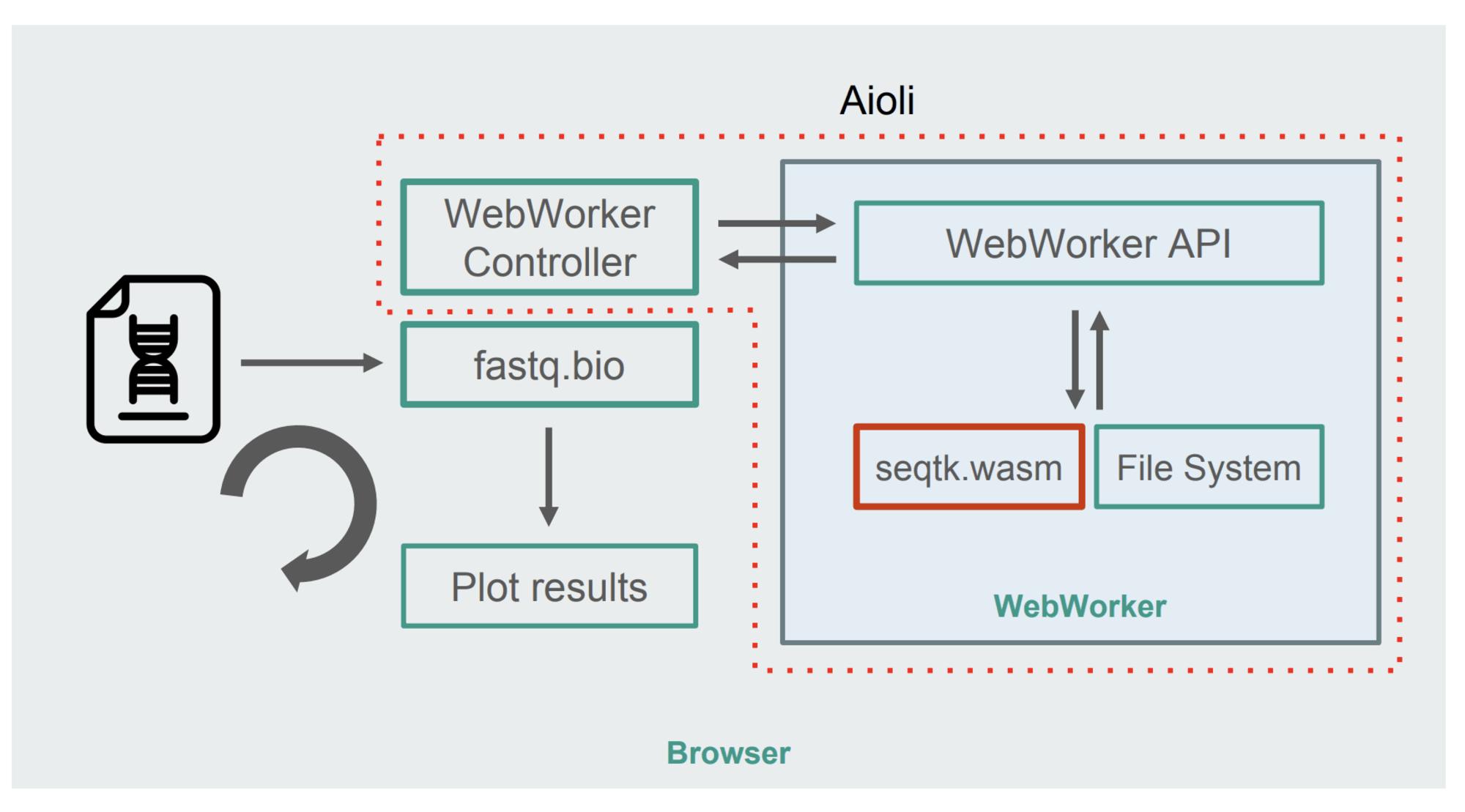 Как мы при помощи WebAssembly в 20 раз веб-приложение ускорили - 4